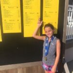 Zoe Hout Career Low Round, John Hughes Golf, Junior Golf Camps, Junior Golf Lessons, Summer 2021 Client Achievements