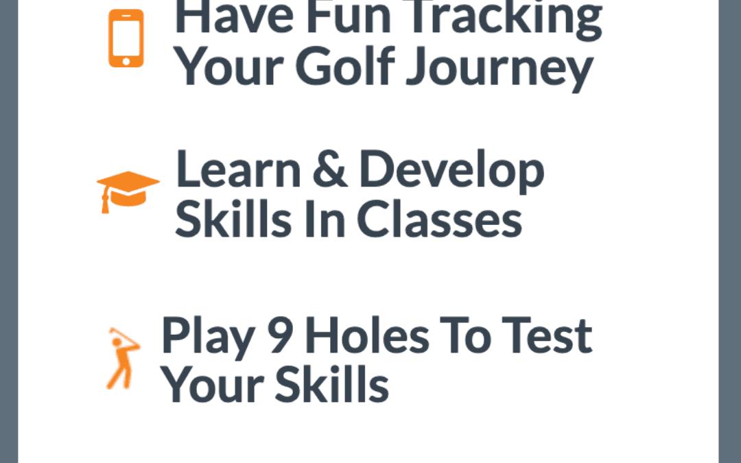 Operation 36 Adult Beginner Golf Clinics for Summer of 2021